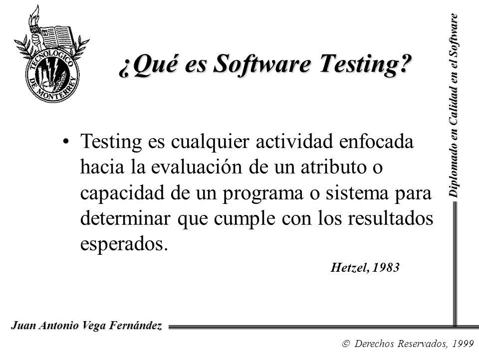 Diplomado en Calidad en el Software Derechos Reservados, 1999 Juan Antonio Vega Fernández ¿Qué es Software Testing? Testing es cualquier actividad enf