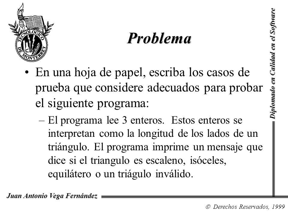 Diplomado en Calidad en el Software Derechos Reservados, 1999 Juan Antonio Vega Fernández Problema En una hoja de papel, escriba los casos de prueba q