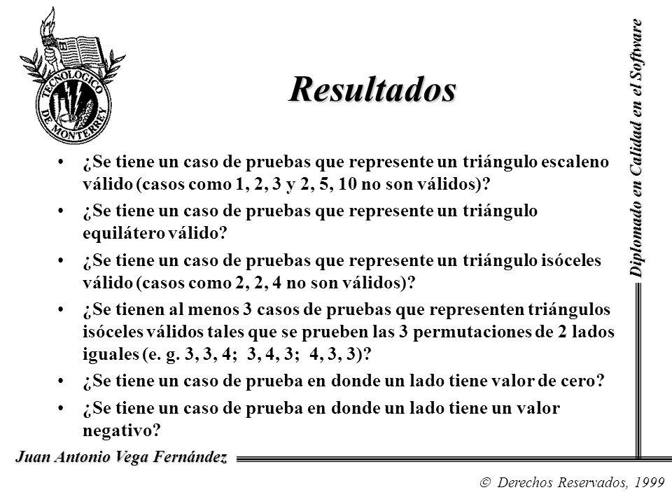 Diplomado en Calidad en el Software Derechos Reservados, 1999 Juan Antonio Vega Fernández Resultados ¿Se tiene un caso de pruebas que represente un tr