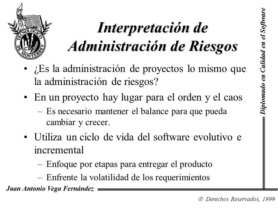 Diplomado en Calidad en el Software Derechos Reservados, 1999 Juan Antonio Vega Fernández Interpretación de Administración de Riesgos ¿Es la administración de proyectos lo mismo que la administración de riesgos.