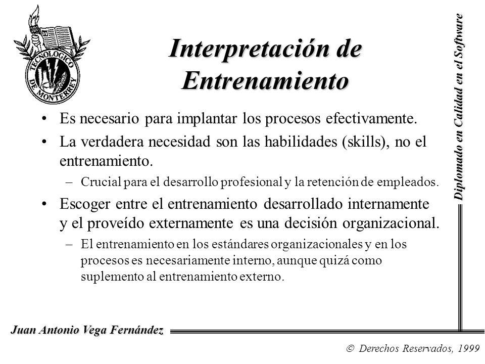 Diplomado en Calidad en el Software Derechos Reservados, 1999 Juan Antonio Vega Fernández Interpretación de Entrenamiento Es necesario para implantar los procesos efectivamente.