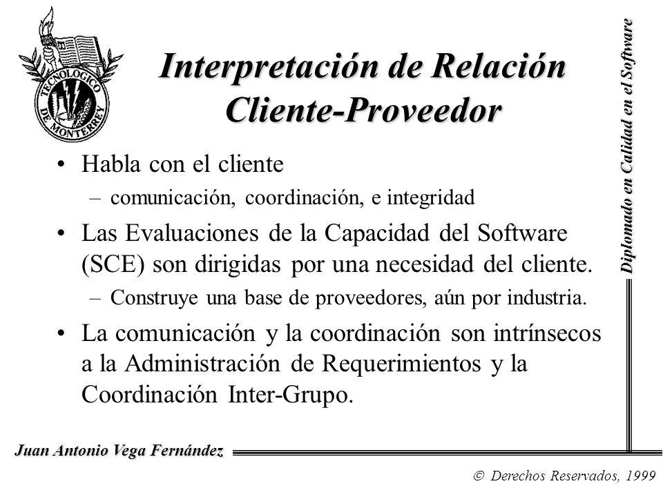 Diplomado en Calidad en el Software Derechos Reservados, 1999 Juan Antonio Vega Fernández Interpretación de Relación Cliente-Proveedor Habla con el cliente –comunicación, coordinación, e integridad Las Evaluaciones de la Capacidad del Software (SCE) son dirigidas por una necesidad del cliente.