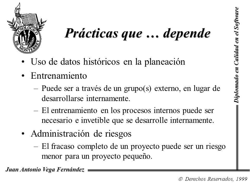 Diplomado en Calidad en el Software Derechos Reservados, 1999 Juan Antonio Vega Fernández Interpretación de Implantación del Proceso (Process Deployment) El realizar de manera adecuada la documentación del proceso es crítico para la implantación del proceso.