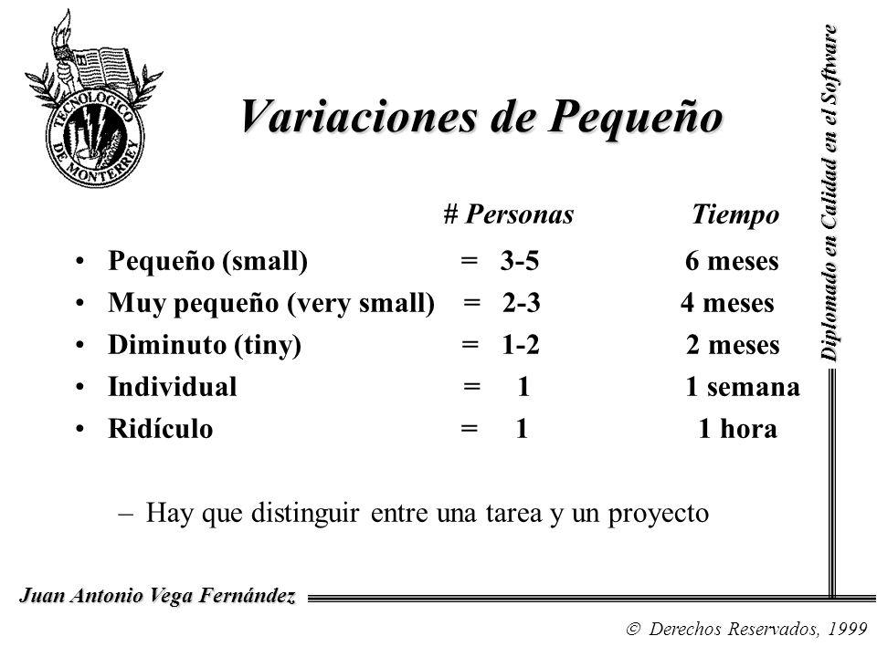 Diplomado en Calidad en el Software Derechos Reservados, 1999 Juan Antonio Vega Fernández Variaciones de Pequeño Pequeño (small) = 3-5 6 meses Muy pequeño (very small) = 2-3 4 meses Diminuto (tiny) = 1-2 2 meses Individual = 1 1 semana Ridículo = 1 1 hora –Hay que distinguir entre una tarea y un proyecto # Personas Tiempo