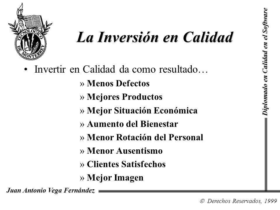 Diplomado en Calidad en el Software Derechos Reservados, 1999 Juan Antonio Vega Fernández Invertir en Calidad da como resultado… »Menos Defectos »Mejo