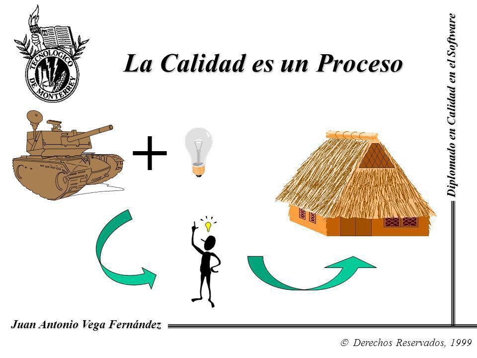 Diplomado en Calidad en el Software Derechos Reservados, 1999 Juan Antonio Vega Fernández La Calidad es un Proceso +