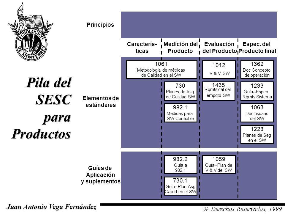 Pila del SESC para Productos Caracterís- ticas Principios Elementos de estándares Guías de Aplicación y suplementos Medición del Producto Evaluación d