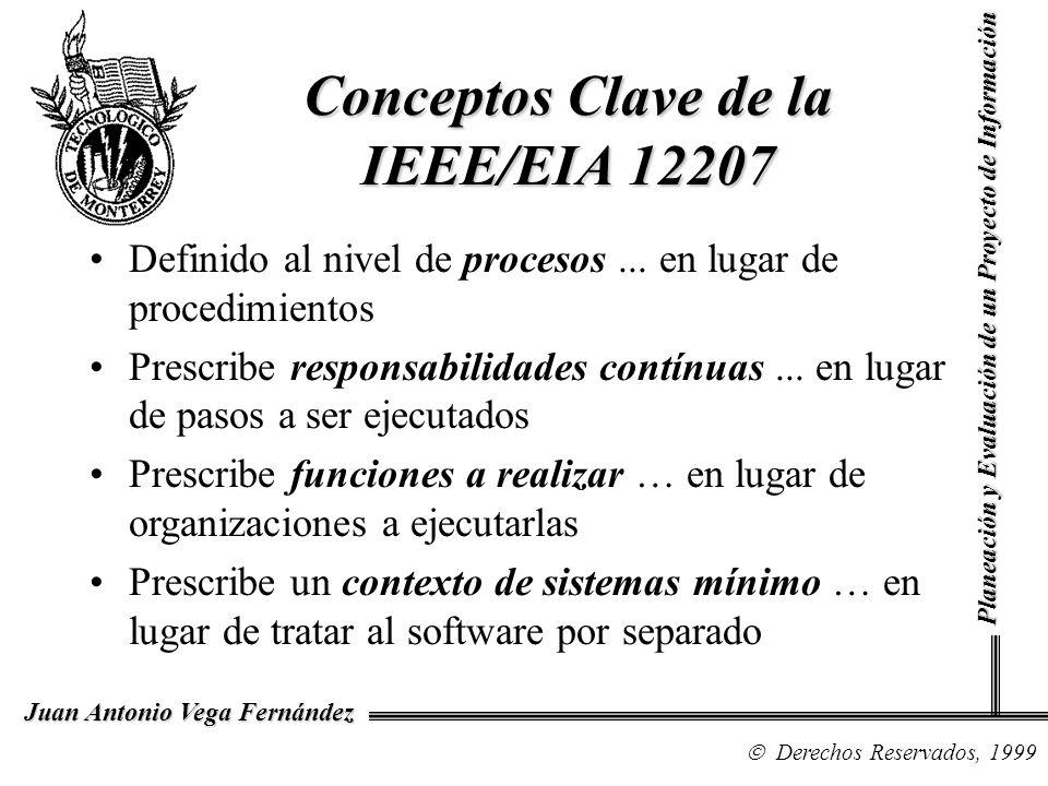 Derechos Reservados, 1999 Juan Antonio Vega Fernández Planeación y Evaluación de un Proyecto de Información Conceptos Clave de la IEEE/EIA 12207 Defin