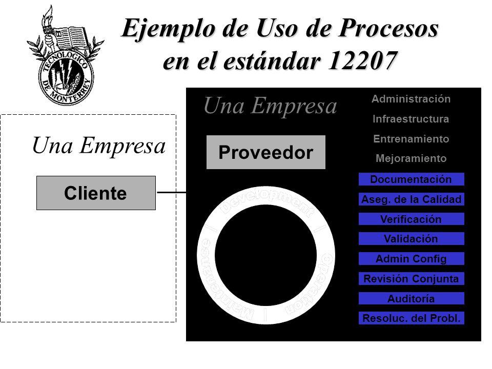 Ejemplo de Uso de Procesos en el estándar 12207 Proveedor Documentación Aseg. de la Calidad Verificación Validación Admin Config Revisión Conjunta Aud