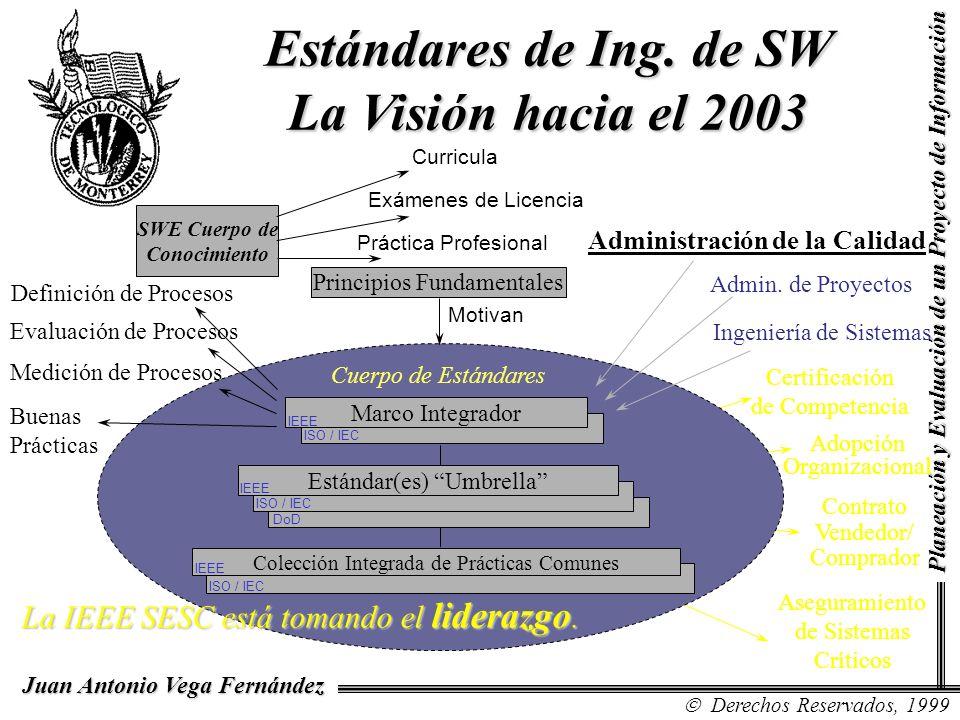 Contrato Vendedor/ Comprador Derechos Reservados, 1999 Juan Antonio Vega Fernández Planeación y Evaluación de un Proyecto de Información Estándares de