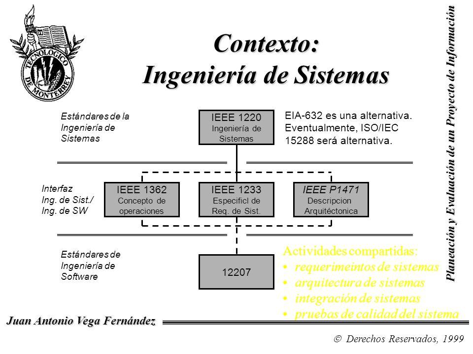 Actividades compartidas: requerimeintos de sistemas arquitectura de sistemas integración de sistemas pruebas de calidad del sistema Derechos Reservado