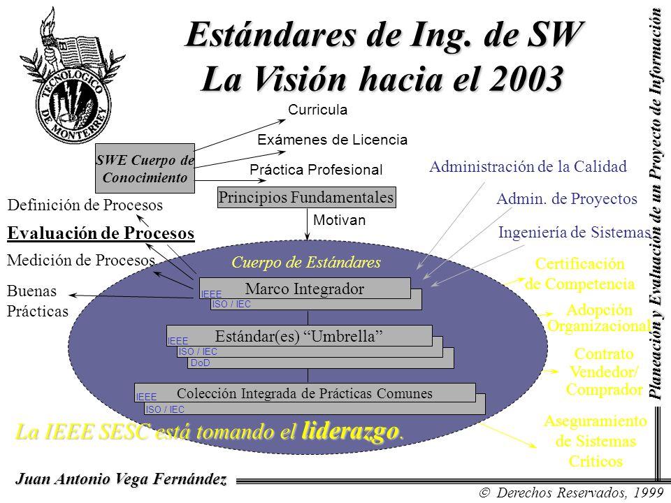 Evaluación de Procesos Contrato Vendedor/ Comprador Derechos Reservados, 1999 Juan Antonio Vega Fernández Planeación y Evaluación de un Proyecto de In