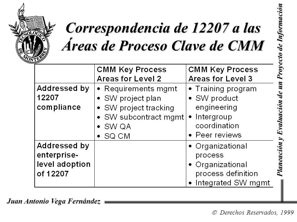 Derechos Reservados, 1999 Juan Antonio Vega Fernández Planeación y Evaluación de un Proyecto de Información Correspondencia de 12207 a las Áreas de Pr
