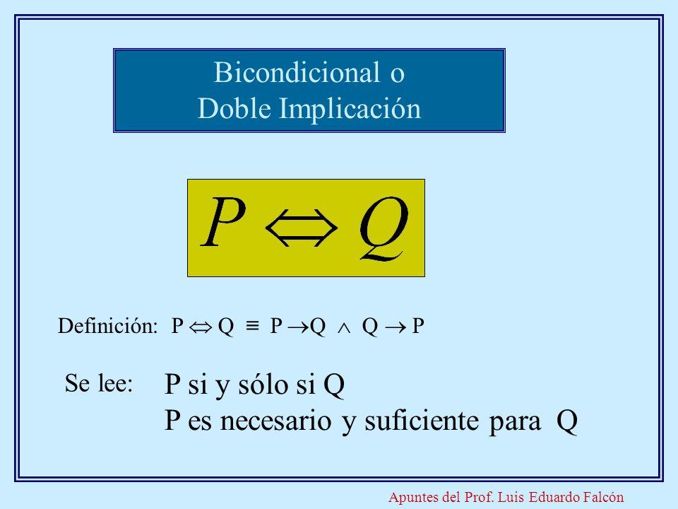 Apuntes del Prof. Luis Eduardo Falcón P si y sólo si Q P es necesario y suficiente para Q Bicondicional o Doble Implicación Se lee: Definición: P Q P