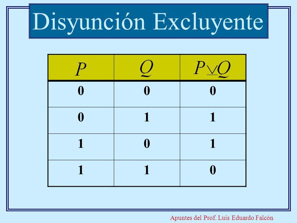 Apuntes del Prof. Luis Eduardo Falcón Disyunción Excluyente 000 011 101 110