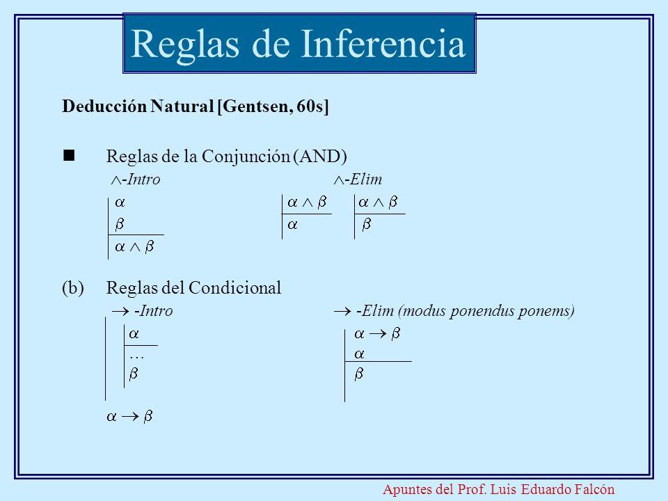 Apuntes del Prof. Luis Eduardo Falcón Deducción Natural [Gentsen, 60s] Reglas de la Conjunción (AND) -Intro -Elim (b)Reglas del Condicional -Intro -El