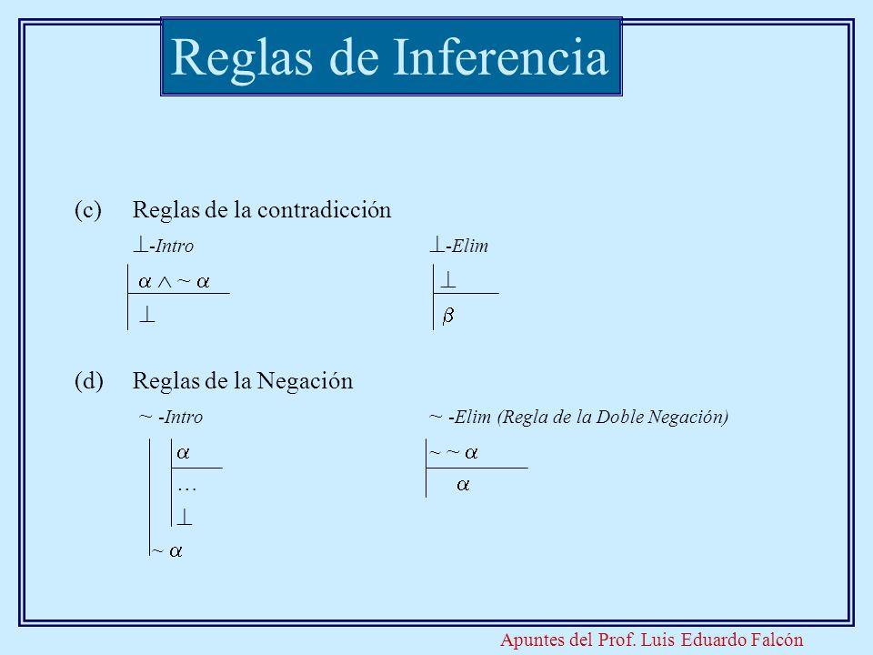 Apuntes del Prof. Luis Eduardo Falcón (c)Reglas de la contradicción -Intro -Elim ~ (d)Reglas de la Negación ~ -Intro ~ -Elim (Regla de la Doble Negaci