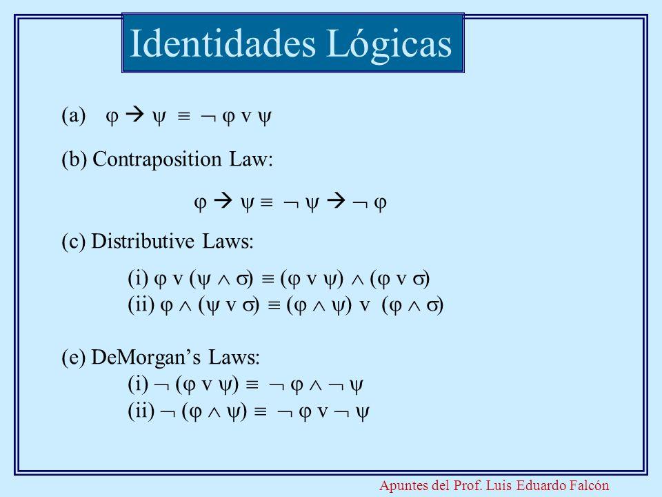 Apuntes del Prof. Luis Eduardo Falcón (a) v (b) Contraposition Law: (c) Distributive Laws: (i) v ( ) ( v ) ( v ) (ii) ( v ) ( ) v ( ) (e) DeMorgans La