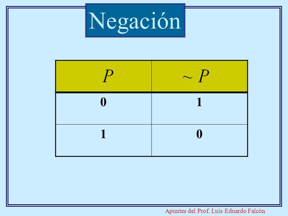 Apuntes del Prof. Luis Eduardo Falcón Conjunción 000 010 100 111