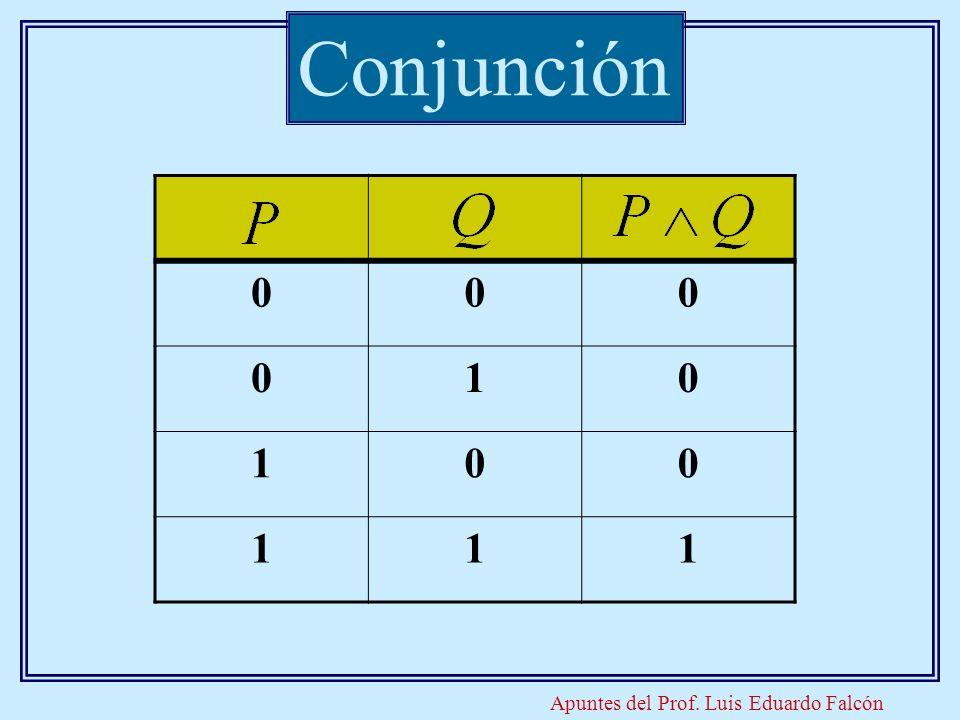 Apuntes del Prof. Luis Eduardo Falcón Disyunción 000 011 101 111