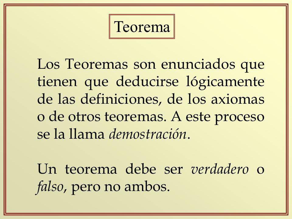 Teorema Los Teoremas son enunciados que tienen que deducirse lógicamente de las definiciones, de los axiomas o de otros teoremas. A este proceso se la