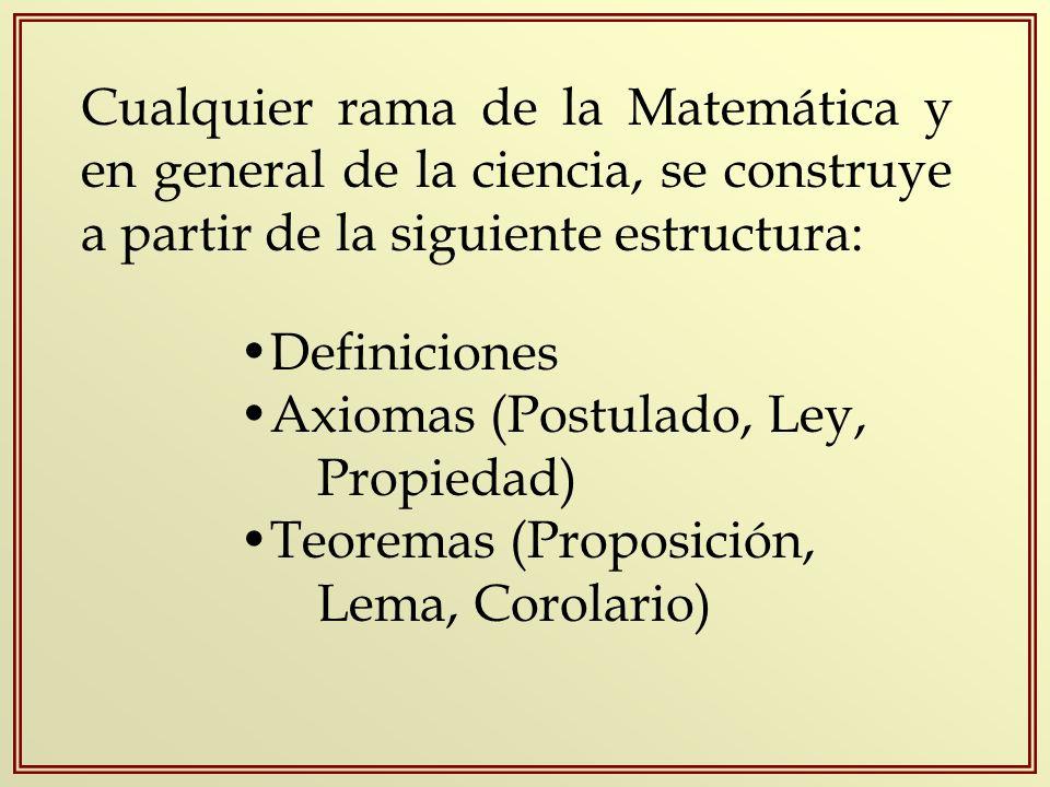 Cualquier rama de la Matemática y en general de la ciencia, se construye a partir de la siguiente estructura: Definiciones Axiomas (Postulado, Ley, Pr