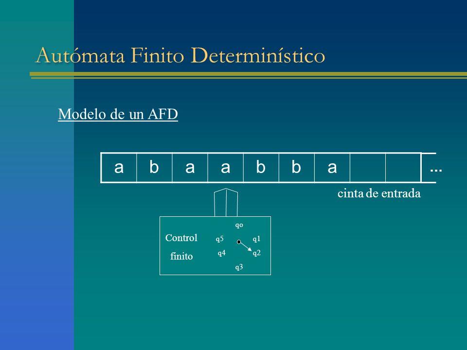 Autómata Finito Determinístico Operación del Automata (1) Cinta dividida en cuadros, con capacidad de sólo un símbolo por cuadro.