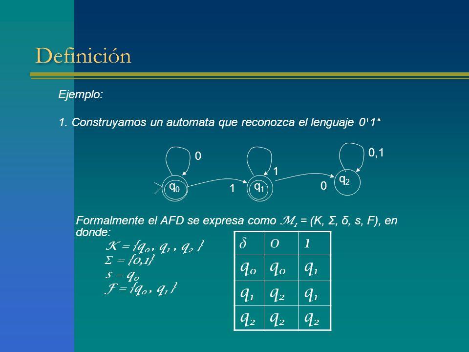 El Lenguaje Reconocido por un AFD Para poder definir el lenguaje reconocido por un AFD, es necesario primero redefinir la función δ, para que reciba cadenas como entrada, es decir: δ: K x Σ * K La intención es que δ(q i,w) represente el estado del AFD al que se arriba después de haber procesado la cadena w, a partir del estado q i.