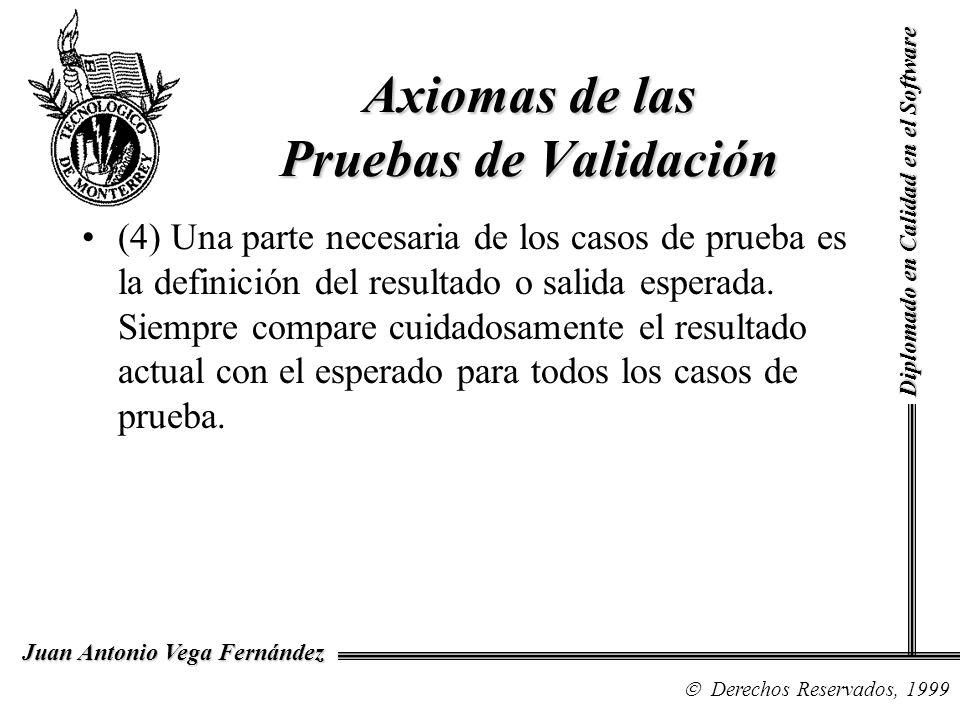 Diplomado en Calidad en el Software Derechos Reservados, 1999 Juan Antonio Vega Fernández Axiomas de las Pruebas de Validación (4) Una parte necesaria