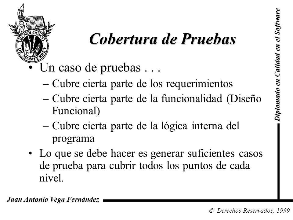 Diplomado en Calidad en el Software Derechos Reservados, 1999 Juan Antonio Vega Fernández Cobertura de Pruebas Un caso de pruebas... –Cubre cierta par