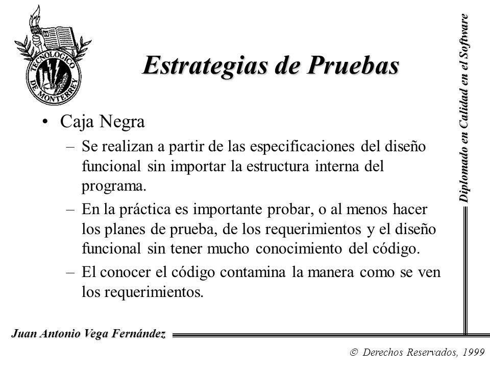 Diplomado en Calidad en el Software Derechos Reservados, 1999 Juan Antonio Vega Fernández Caja Negra –Se realizan a partir de las especificaciones del