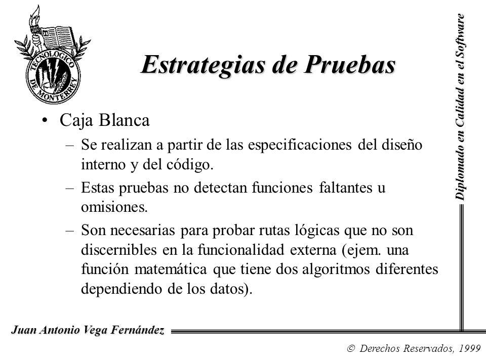 Diplomado en Calidad en el Software Derechos Reservados, 1999 Juan Antonio Vega Fernández Caja Blanca –Se realizan a partir de las especificaciones de