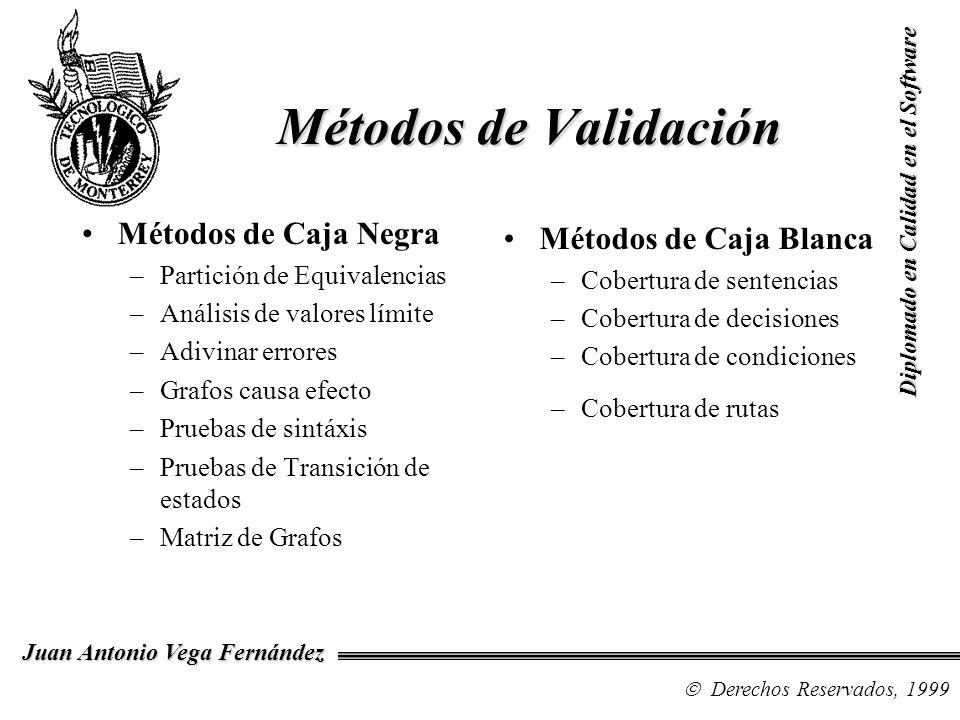 Diplomado en Calidad en el Software Derechos Reservados, 1999 Juan Antonio Vega Fernández Métodos de Validación Métodos de Caja Negra –Partición de Eq
