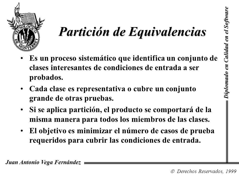 Diplomado en Calidad en el Software Derechos Reservados, 1999 Juan Antonio Vega Fernández Es un proceso sistemático que identifica un conjunto de clas