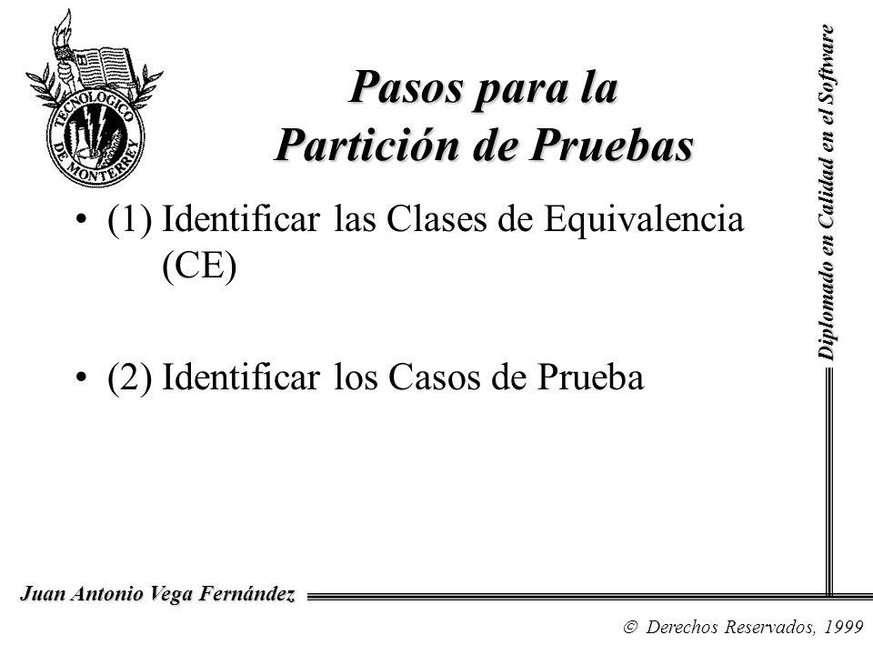 Diplomado en Calidad en el Software Derechos Reservados, 1999 Juan Antonio Vega Fernández (1) Identificar las Clases de Equivalencia (CE) (2) Identifi