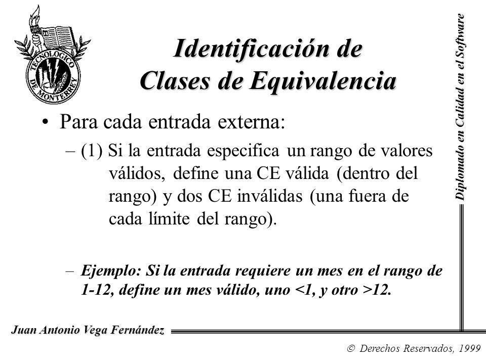 Diplomado en Calidad en el Software Derechos Reservados, 1999 Juan Antonio Vega Fernández Para cada entrada externa: –(1) Si la entrada especifica un