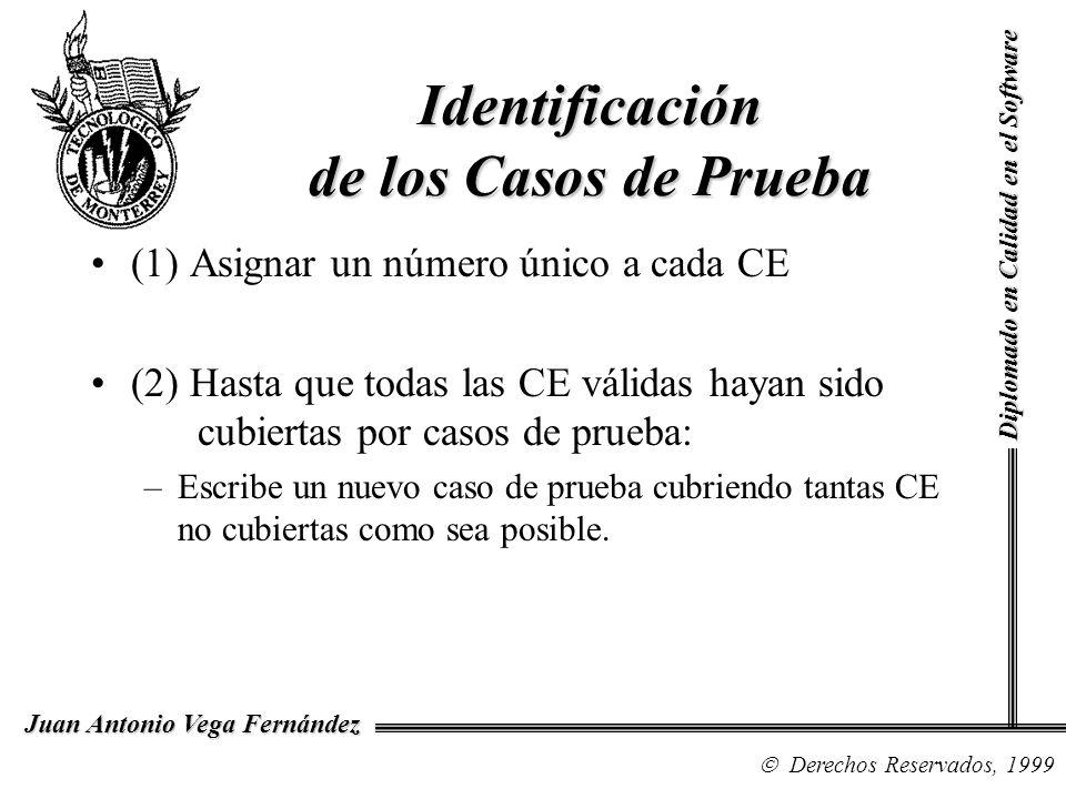 Diplomado en Calidad en el Software Derechos Reservados, 1999 Juan Antonio Vega Fernández (1) Asignar un número único a cada CE (2) Hasta que todas la