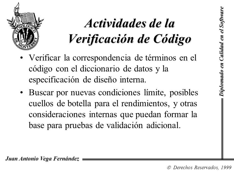 Diplomado en Calidad en el Software Derechos Reservados, 1999 Juan Antonio Vega Fernández Verificar la correspondencia de términos en el código con el