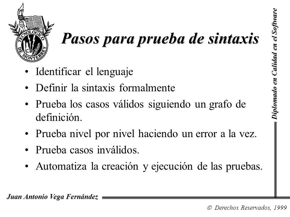 Diplomado en Calidad en el Software Derechos Reservados, 1999 Juan Antonio Vega Fernández Identificar el lenguaje Definir la sintaxis formalmente Prue