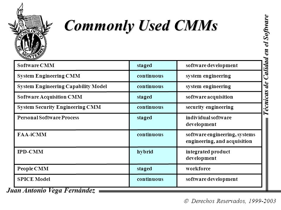 Summary -2 Continuous –Flexible in its application so the organization can choose which areas to emphasize.