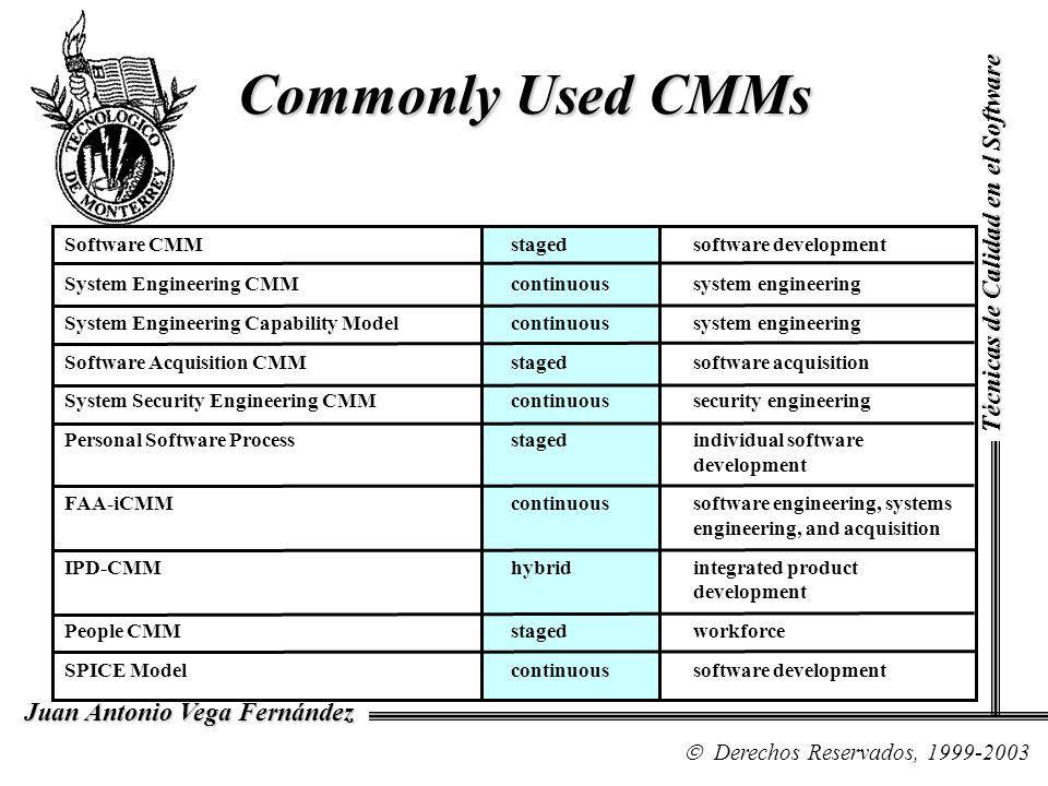 Commonly Used CMMs Técnicas de Calidad en el Software Derechos Reservados, 1999-2003 Juan Antonio Vega Fernández Software CMMstagedsoftware developmen