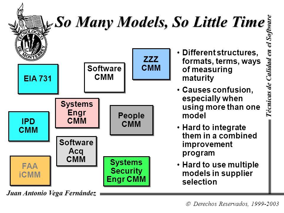 Topics Structure of the CMMI documents The structure of the CMMI continuous representation The structure of the CMMI staged representation Summary Técnicas de Calidad en el Software Derechos Reservados, 1999-2003 Juan Antonio Vega Fernández