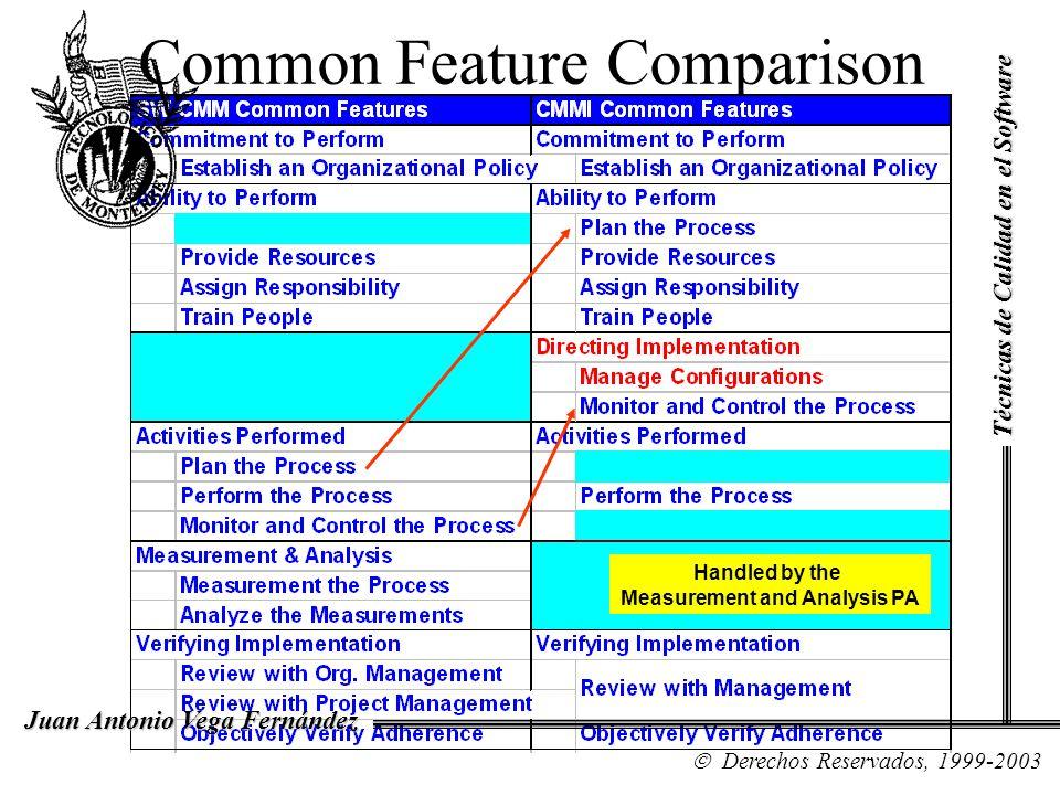 Common Feature Comparison Handled by the Measurement and Analysis PA Técnicas de Calidad en el Software Derechos Reservados, 1999-2003 Juan Antonio Ve