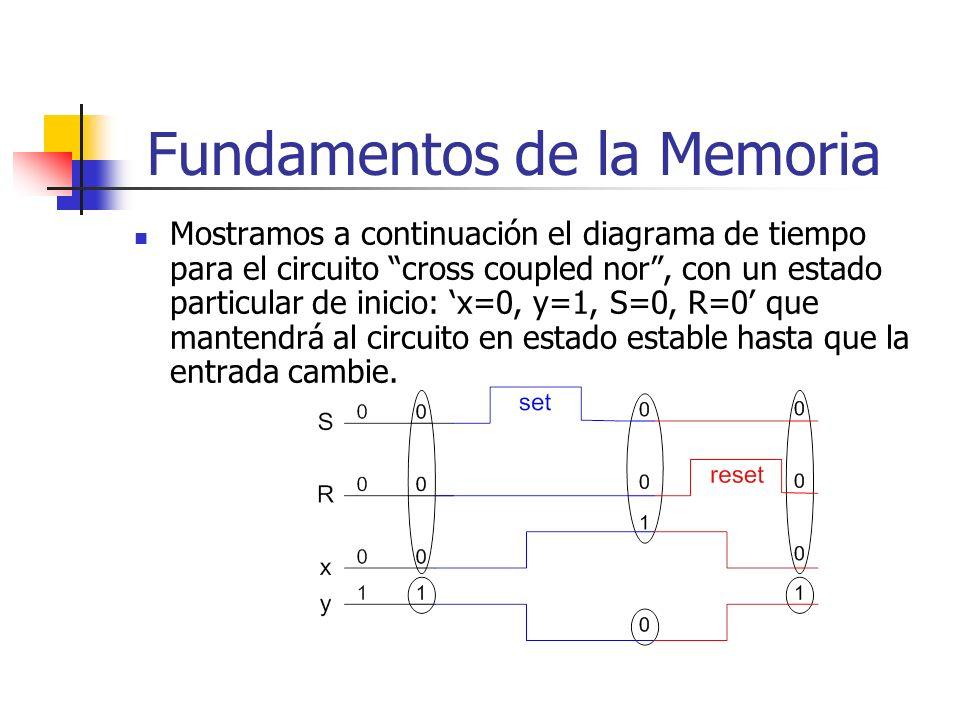 Mostramos a continuación el diagrama de tiempo para el circuito cross coupled nor, con un estado particular de inicio: x=0, y=1, S=0, R=0 que mantendr
