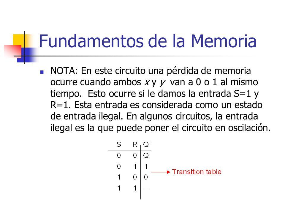 NOTA: En este circuito una pérdida de memoria ocurre cuando ambos x y y van a 0 o 1 al mismo tiempo. Esto ocurre si le damos la entrada S=1 y R=1. Est