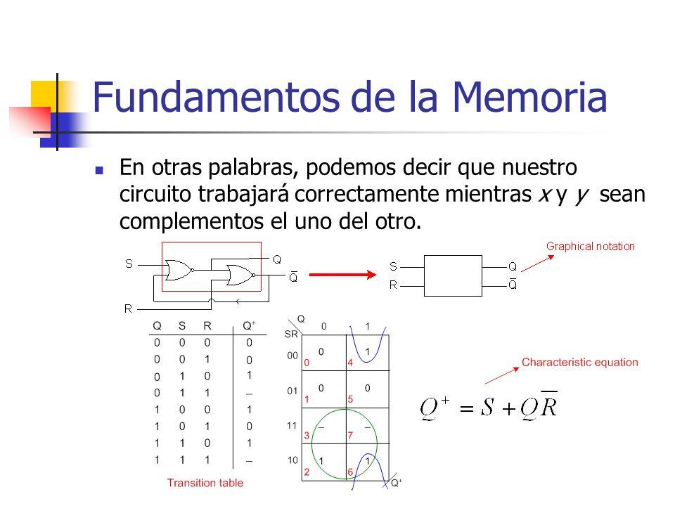 En otras palabras, podemos decir que nuestro circuito trabajará correctamente mientras x y y sean complementos el uno del otro. Fundamentos de la Memo