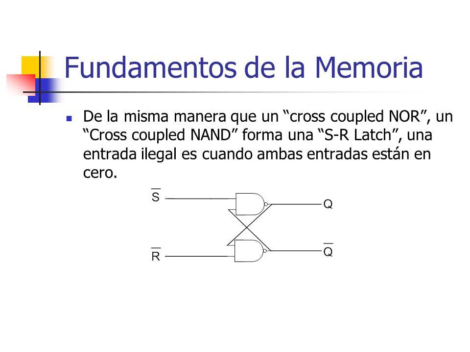 De la misma manera que un cross coupled NOR, un Cross coupled NAND forma una S-R Latch, una entrada ilegal es cuando ambas entradas están en cero. Fun
