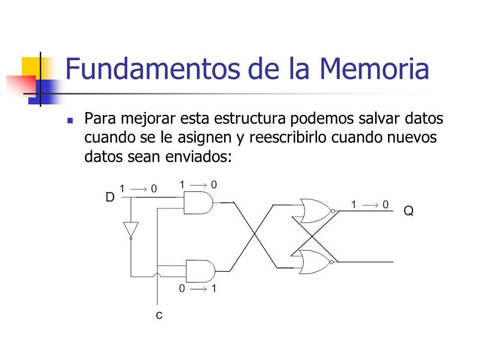 Para mejorar esta estructura podemos salvar datos cuando se le asignen y reescribirlo cuando nuevos datos sean enviados: Fundamentos de la Memoria