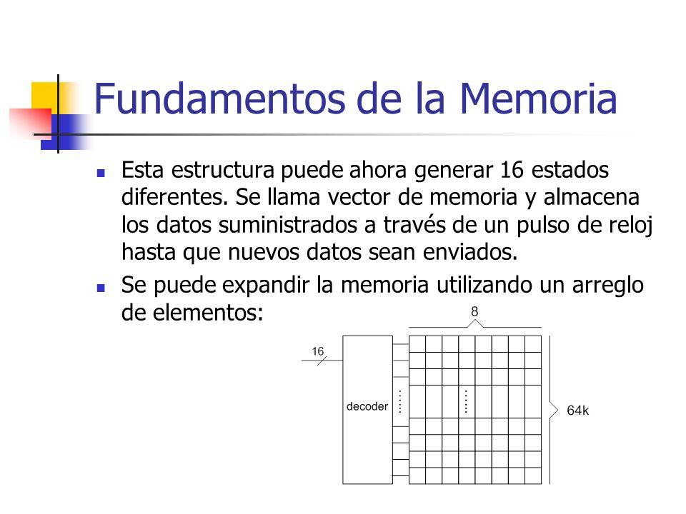 Esta estructura puede ahora generar 16 estados diferentes. Se llama vector de memoria y almacena los datos suministrados a través de un pulso de reloj
