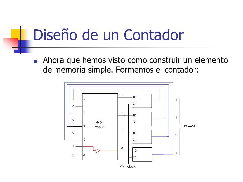 Diseño de un Contador Ahora que hemos visto como construir un elemento de memoria simple. Formemos el contador: